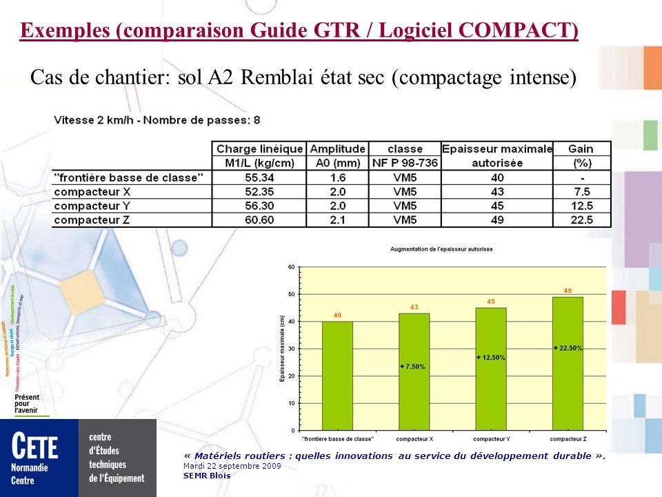 Exemples (comparaison Guide GTR / Logiciel COMPACT)