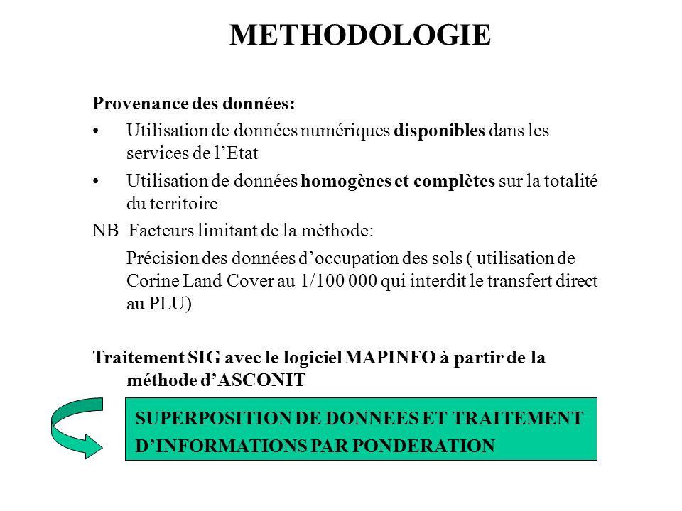 METHODOLOGIE Provenance des données:
