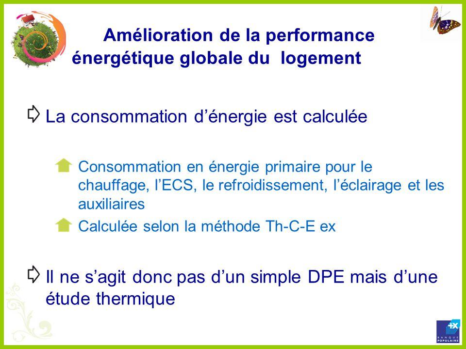 Amélioration de la performance énergétique globale du logement