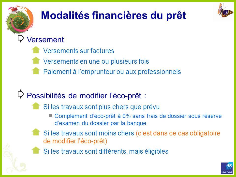 Modalités financières du prêt