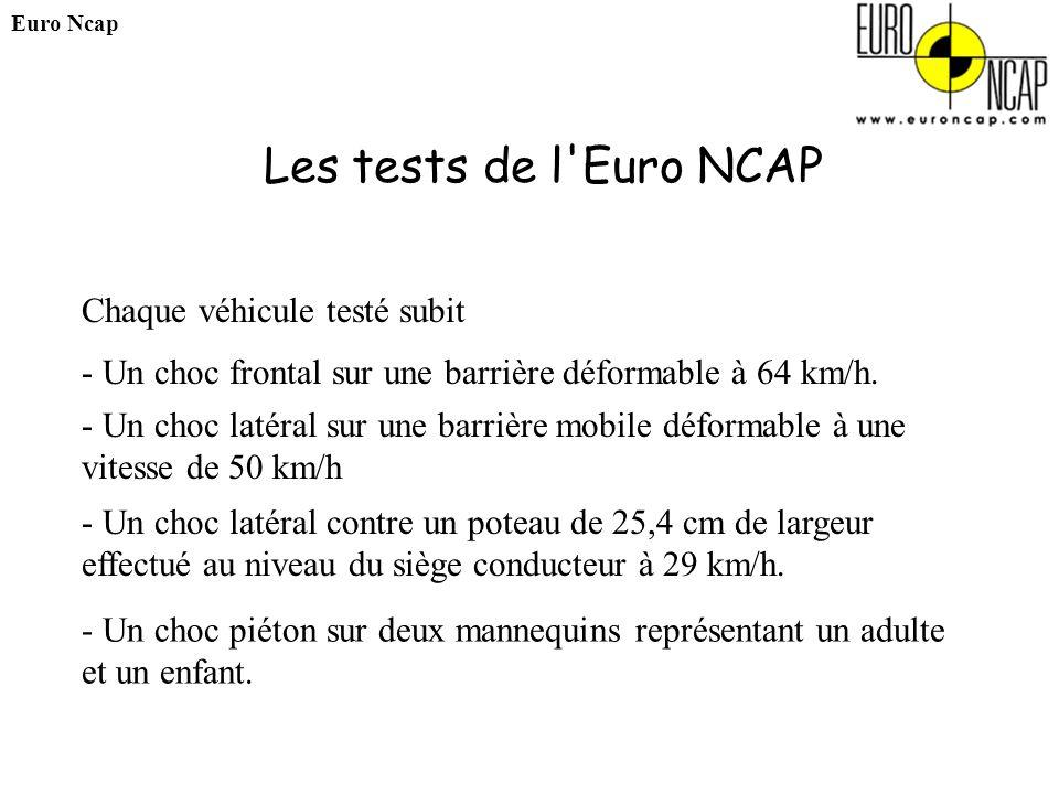 Les tests de l Euro NCAP Chaque véhicule testé subit