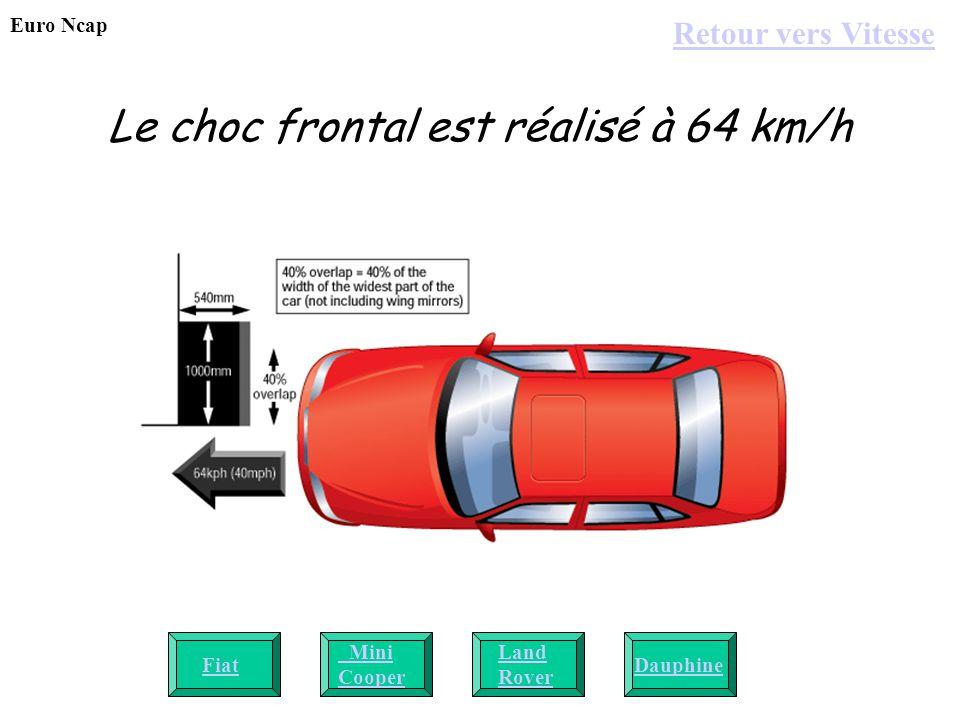 Le choc frontal est réalisé à 64 km/h