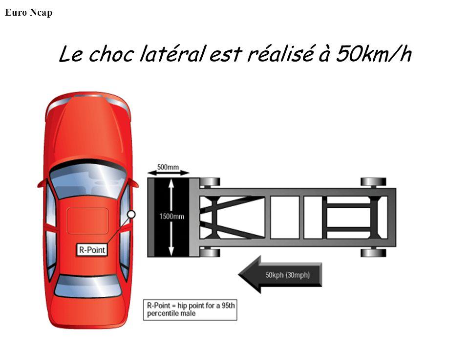 Le choc latéral est réalisé à 50km/h