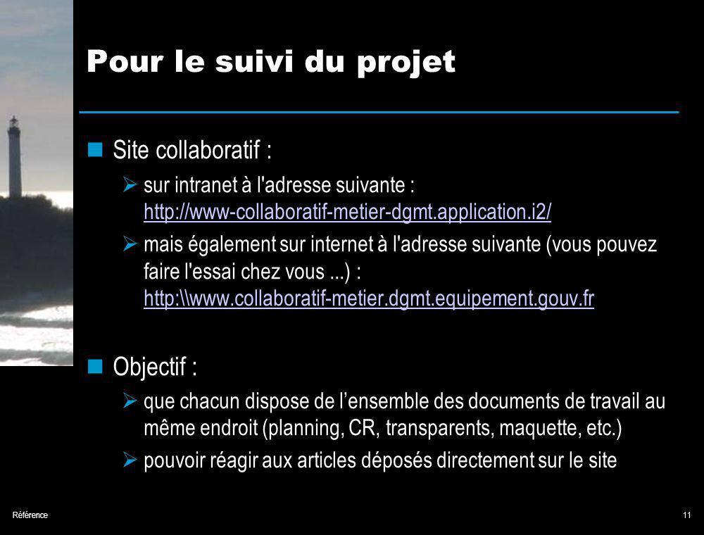 Pour le suivi du projet Site collaboratif : Objectif :