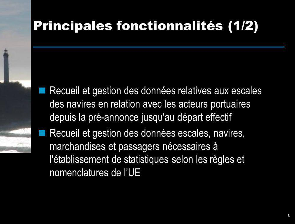 Principales fonctionnalités (1/2)