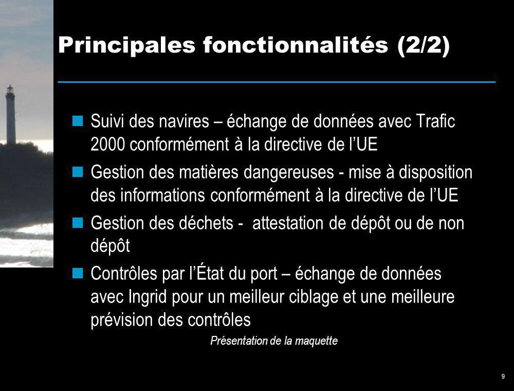 Principales fonctionnalités (2/2)