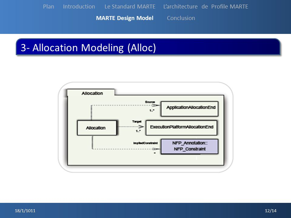 3- Allocation Modeling (Alloc)