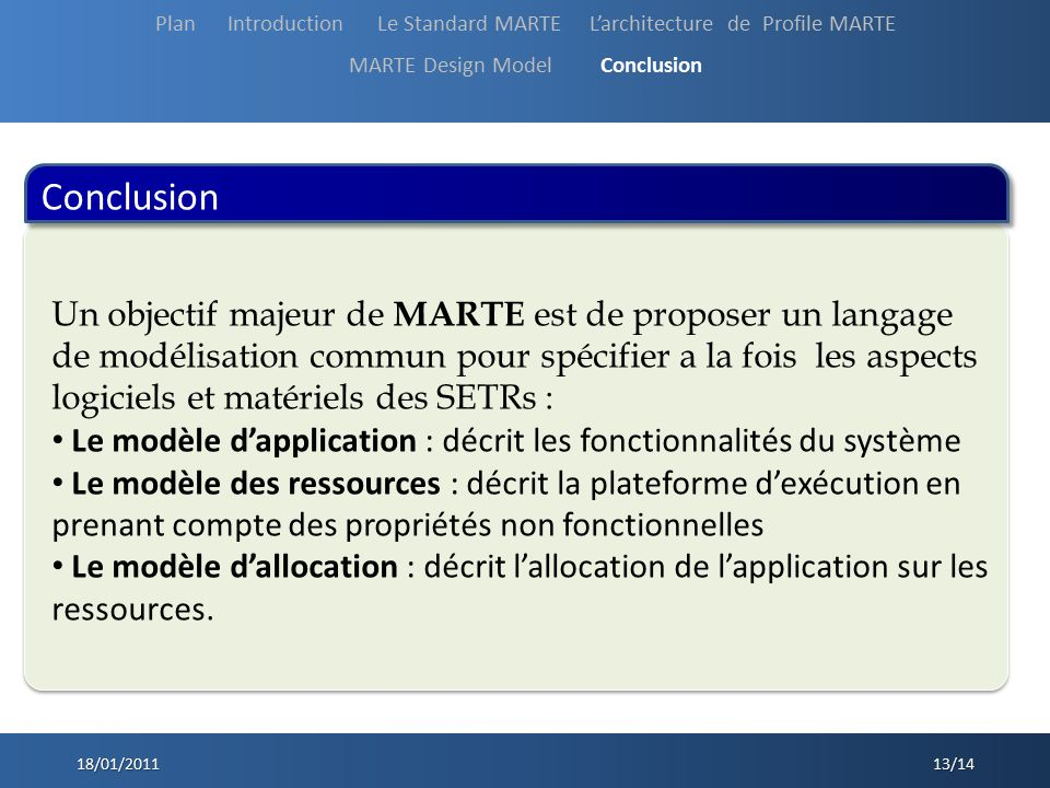 Plan Introduction Le Standard MARTE L'architecture de Profile MARTE