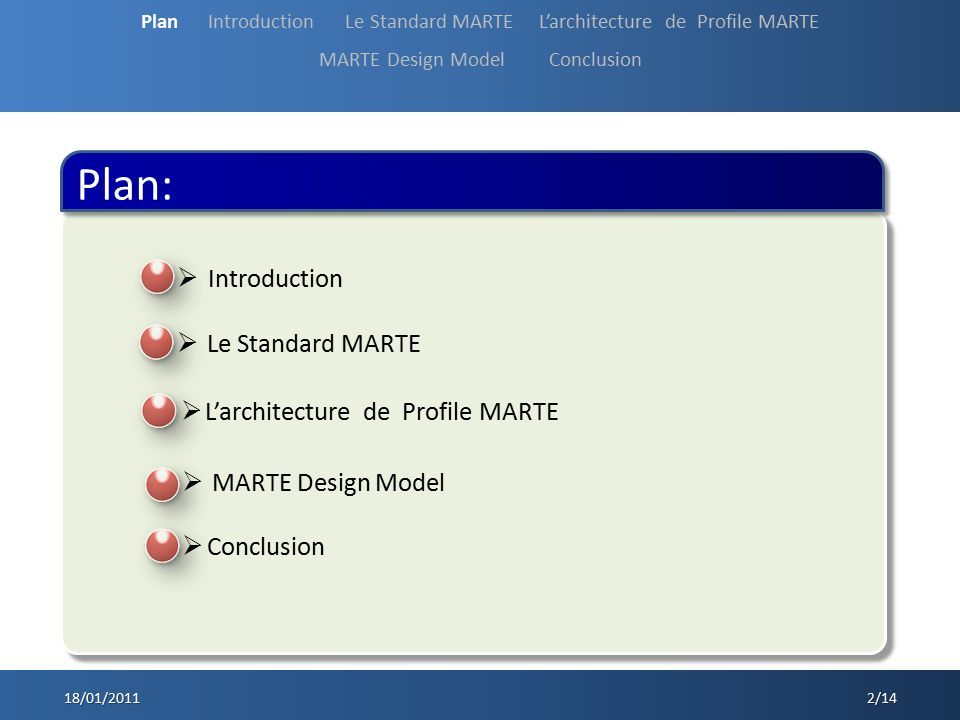 Plan: Introduction Le Standard MARTE L'architecture de Profile MARTE
