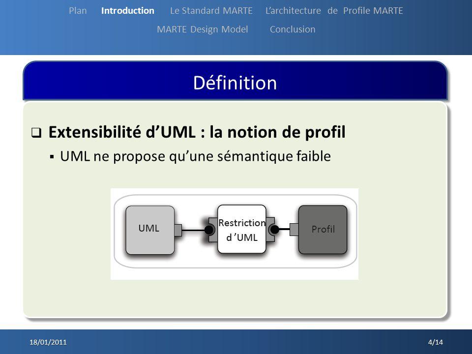 Définition Extensibilité d'UML : la notion de profil
