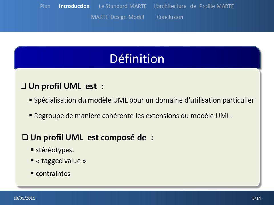 Définition Un profil UML est :