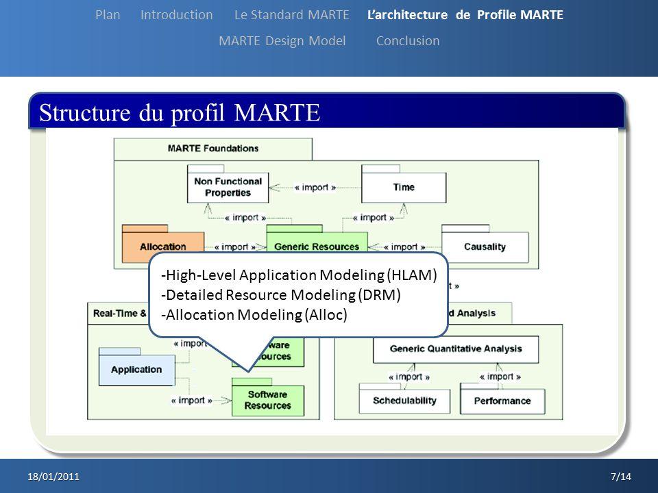 Structure du profil MARTE
