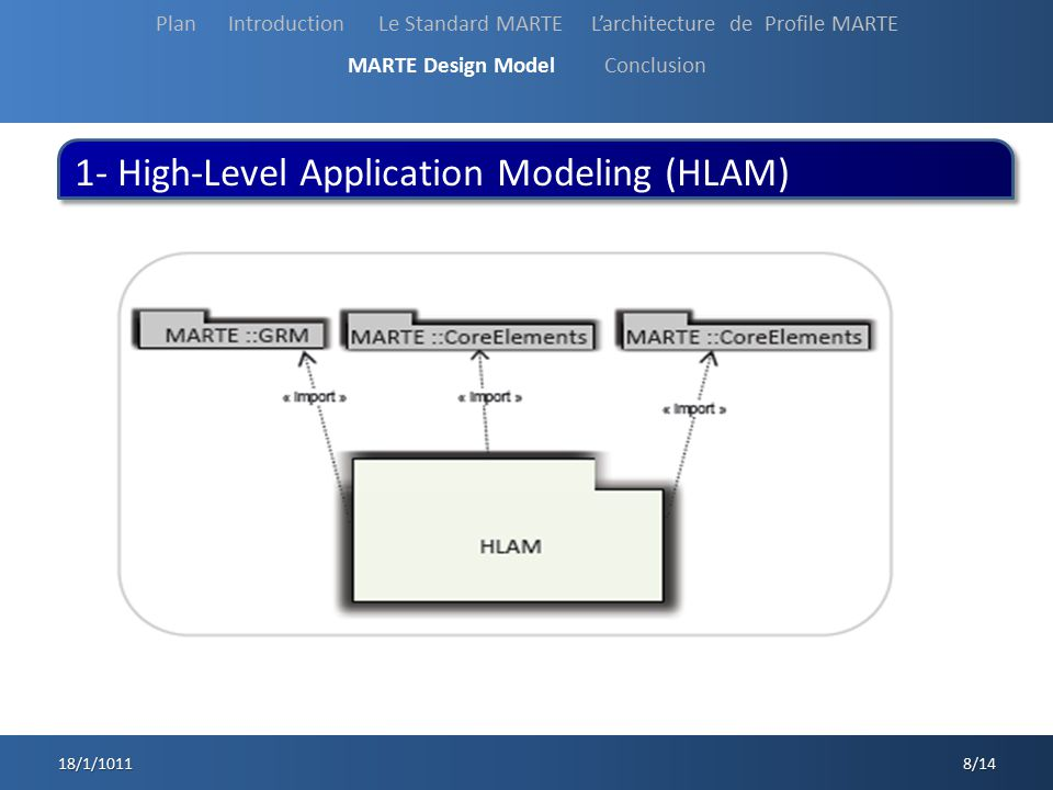 1- High-Level Application Modeling (HLAM)
