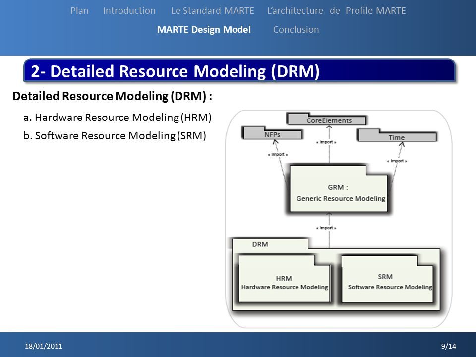 2- Detailed Resource Modeling (DRM)