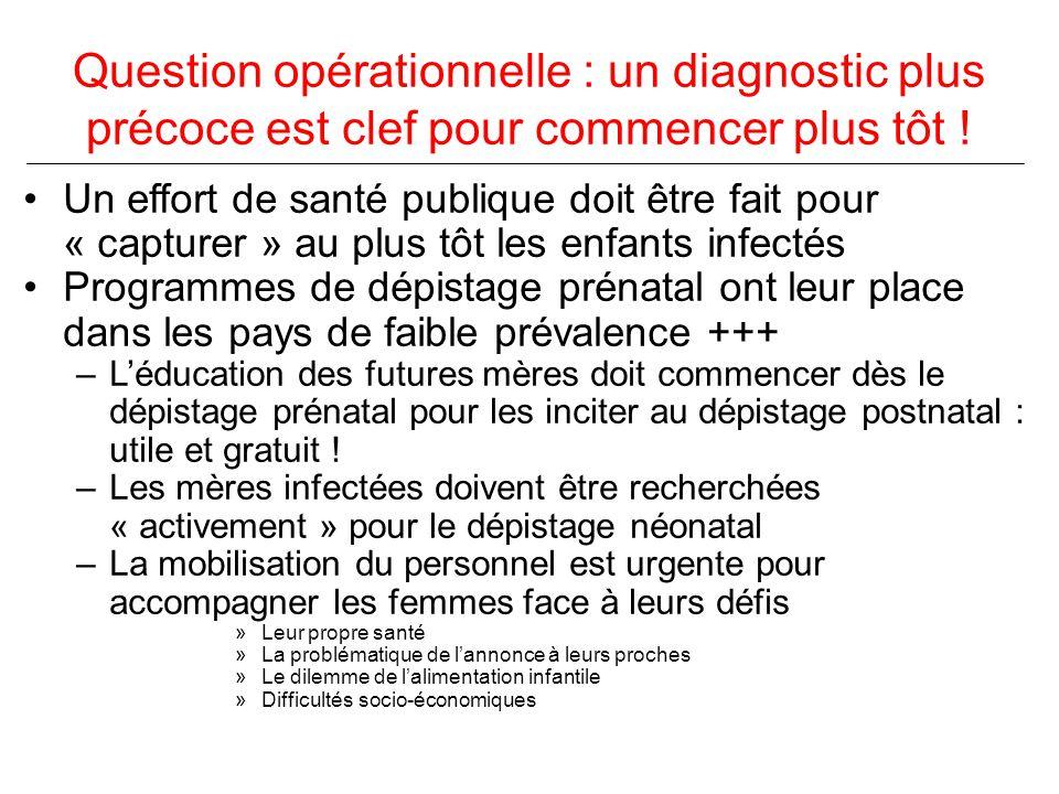 Question opérationnelle : un diagnostic plus précoce est clef pour commencer plus tôt !
