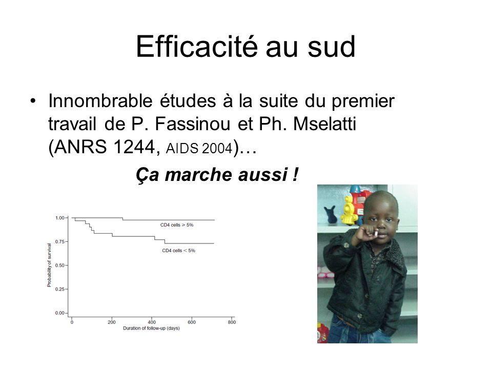Efficacité au sud Innombrable études à la suite du premier travail de P. Fassinou et Ph. Mselatti (ANRS 1244, AIDS 2004)…