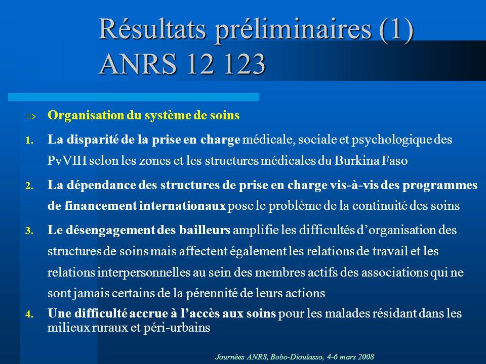 Résultats préliminaires (1) ANRS 12 123