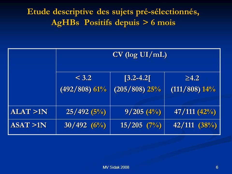 Etude descriptive des sujets pré-sélectionnés, AgHBs Positifs depuis > 6 mois