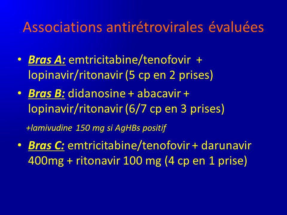 Associations antirétrovirales évaluées