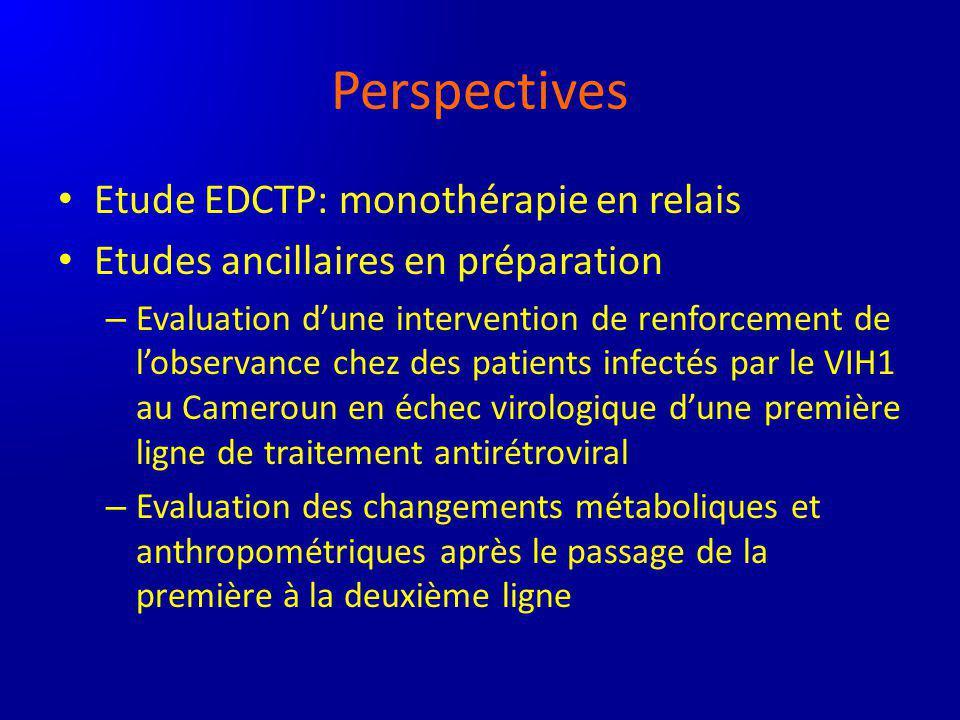 Perspectives Etude EDCTP: monothérapie en relais
