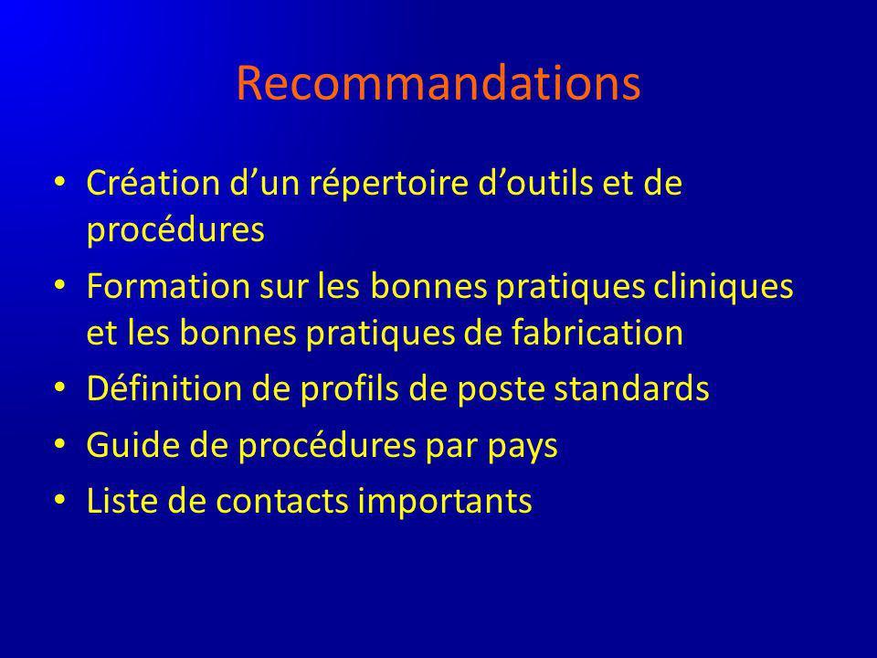Recommandations Création d'un répertoire d'outils et de procédures