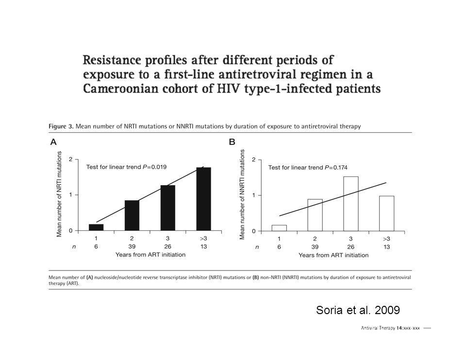 Soria et al. 2009