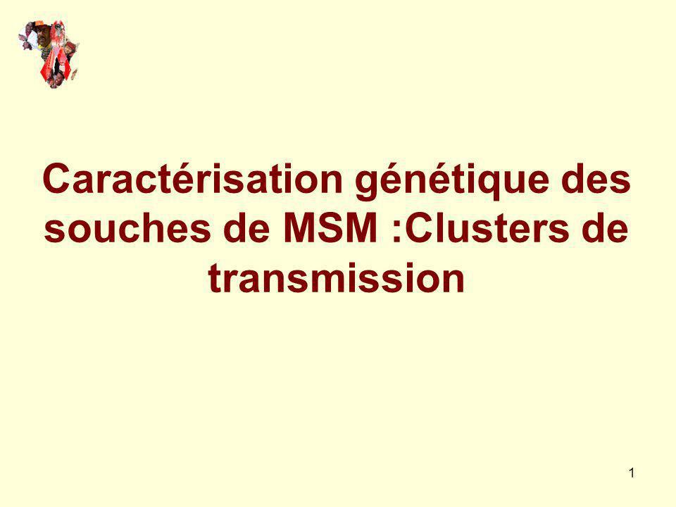 Caractérisation génétique des souches de MSM :Clusters de transmission