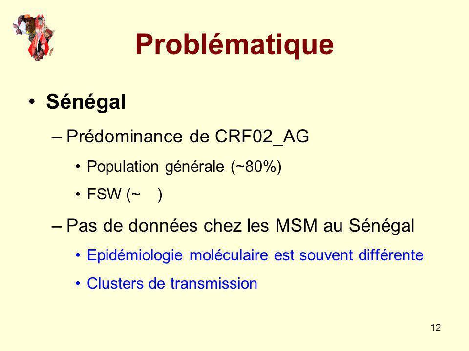 Problématique Sénégal Prédominance de CRF02_AG