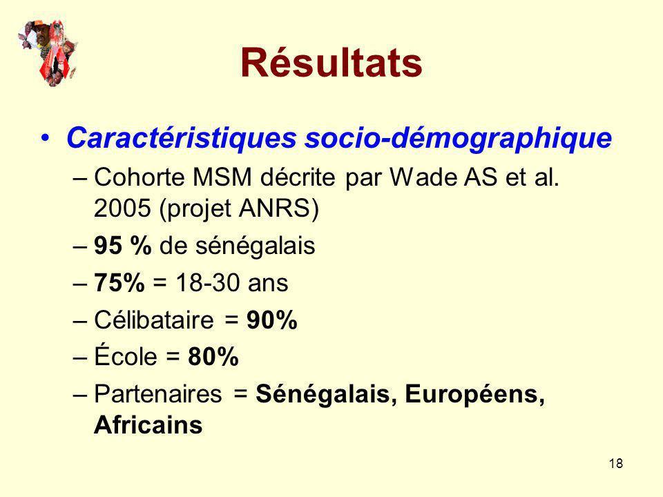 Résultats Caractéristiques socio-démographique