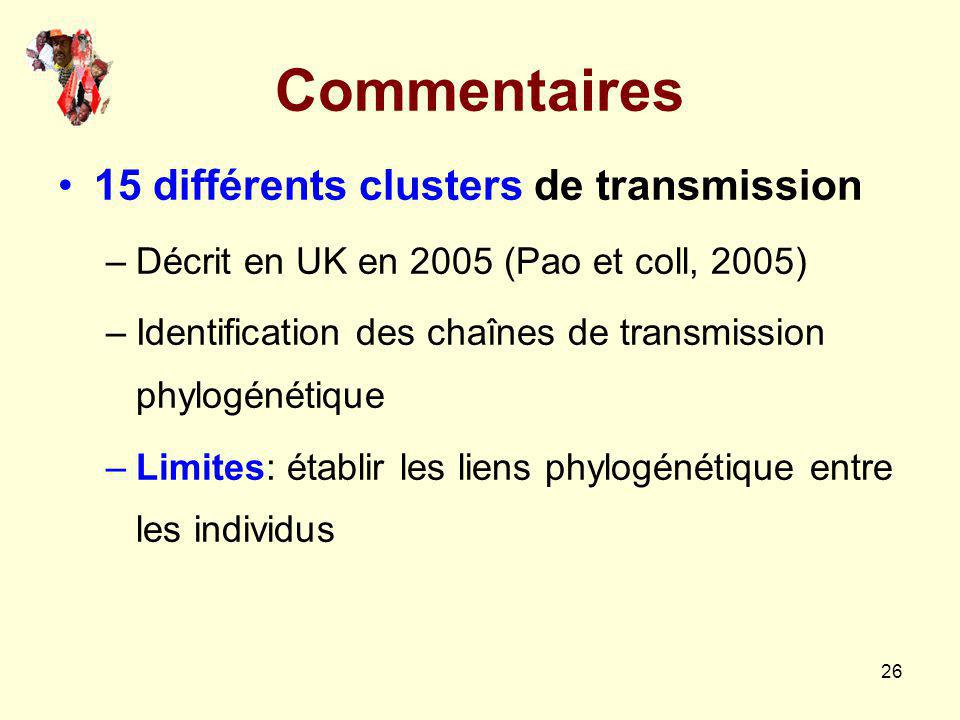 Commentaires 15 différents clusters de transmission