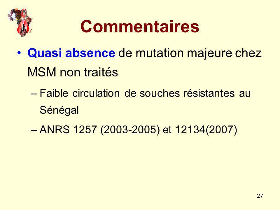 Commentaires Quasi absence de mutation majeure chez MSM non traités