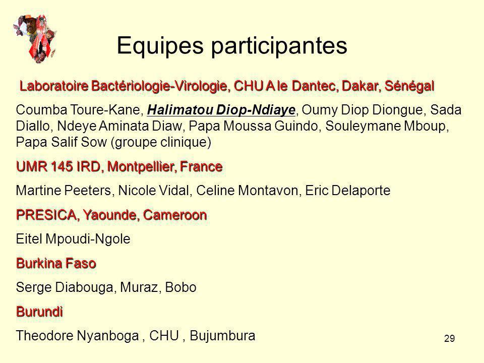 Equipes participantes