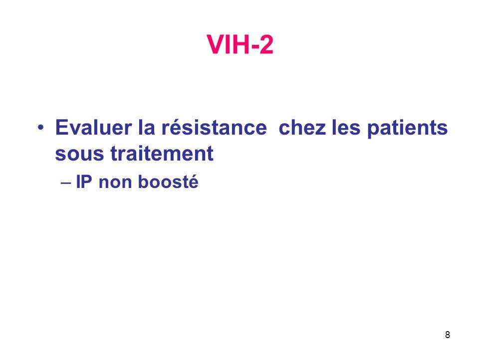 VIH-2 Evaluer la résistance chez les patients sous traitement