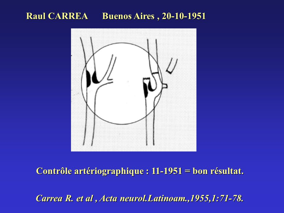 Raul CARREA Buenos Aires , 20-10-1951