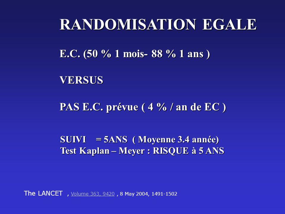 RANDOMISATION EGALE E.C. (50 % 1 mois- 88 % 1 ans ) VERSUS