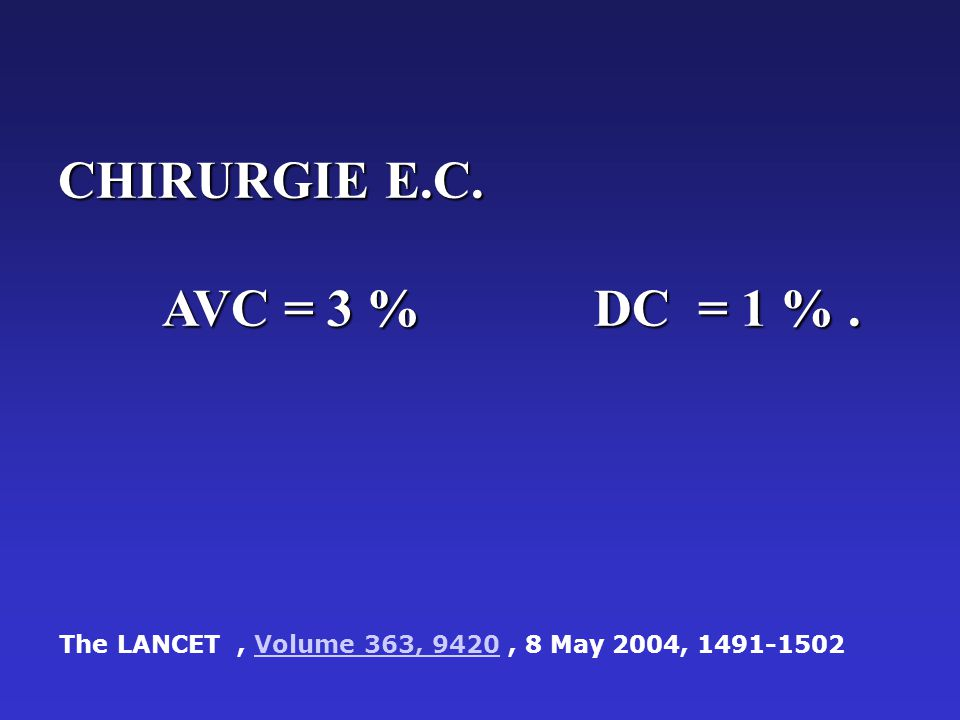 CHIRURGIE E.C. AVC = 3 % DC = 1 % .