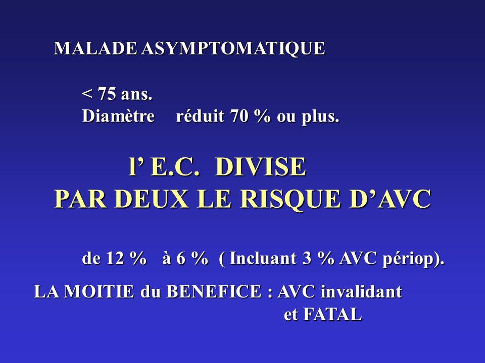 PAR DEUX LE RISQUE D'AVC