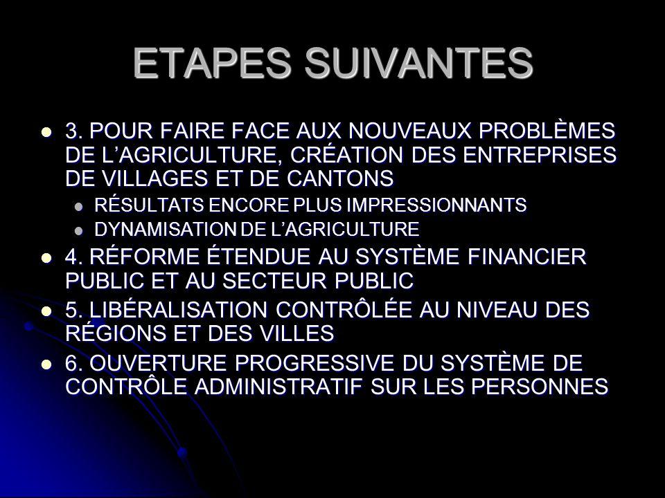 ETAPES SUIVANTES 3. POUR FAIRE FACE AUX NOUVEAUX PROBLÈMES DE L'AGRICULTURE, CRÉATION DES ENTREPRISES DE VILLAGES ET DE CANTONS.