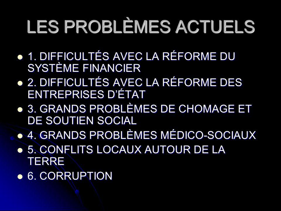 LES PROBLÈMES ACTUELS 1. DIFFICULTÉS AVEC LA RÉFORME DU SYSTÈME FINANCIER. 2. DIFFICULTÉS AVEC LA RÉFORME DES ENTREPRISES D'ÉTAT.