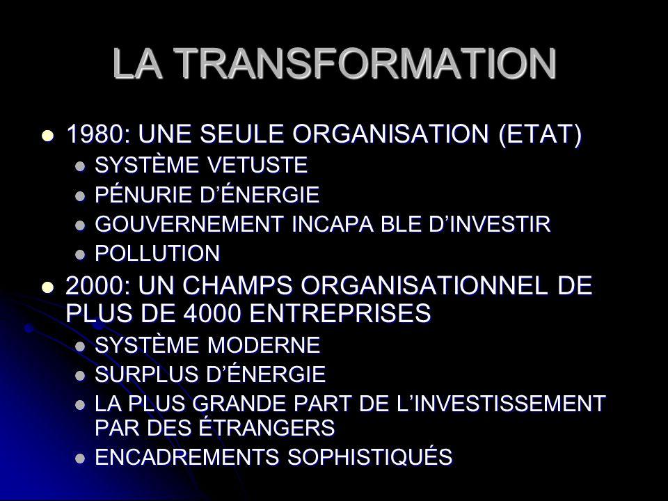 LA TRANSFORMATION 1980: UNE SEULE ORGANISATION (ETAT)