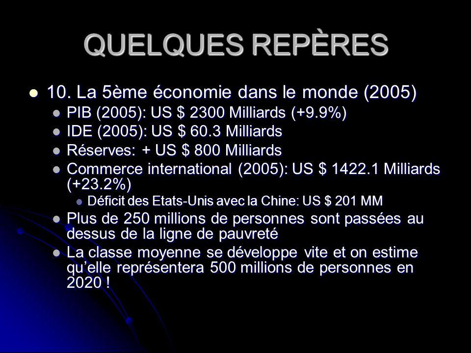 QUELQUES REPÈRES 10. La 5ème économie dans le monde (2005)