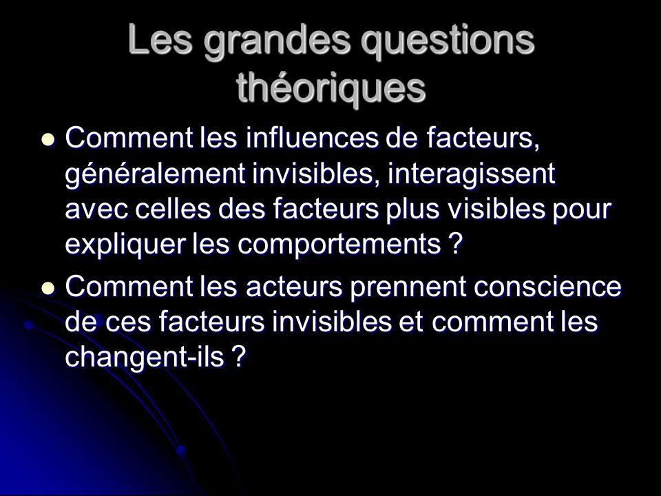 Les grandes questions théoriques