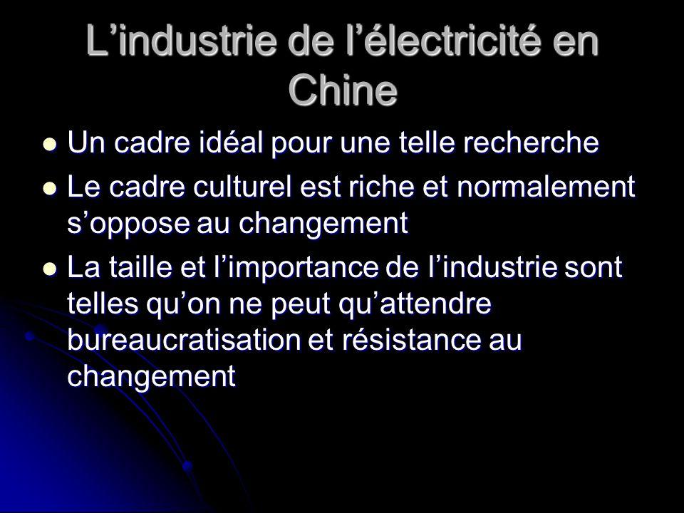 L'industrie de l'électricité en Chine