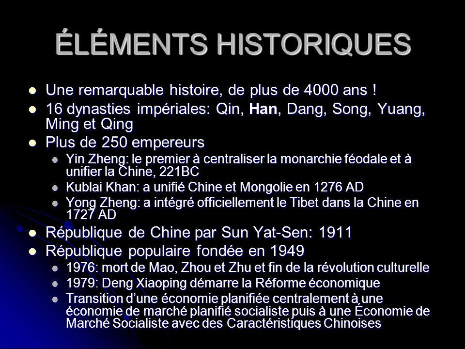 ÉLÉMENTS HISTORIQUES Une remarquable histoire, de plus de 4000 ans !