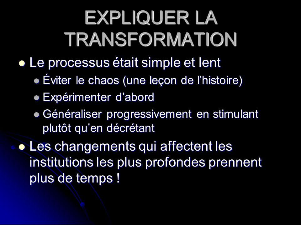 EXPLIQUER LA TRANSFORMATION