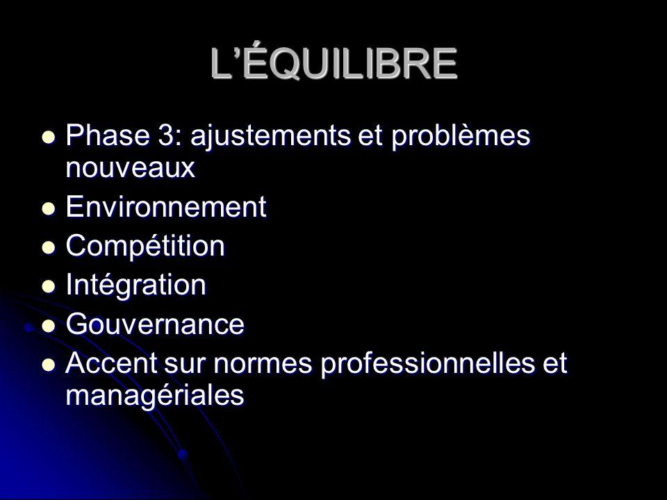 L'ÉQUILIBRE Phase 3: ajustements et problèmes nouveaux Environnement