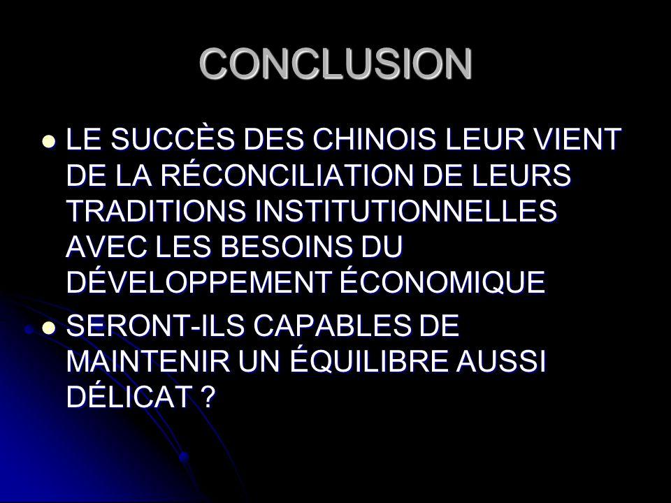 CONCLUSION LE SUCCÈS DES CHINOIS LEUR VIENT DE LA RÉCONCILIATION DE LEURS TRADITIONS INSTITUTIONNELLES AVEC LES BESOINS DU DÉVELOPPEMENT ÉCONOMIQUE.