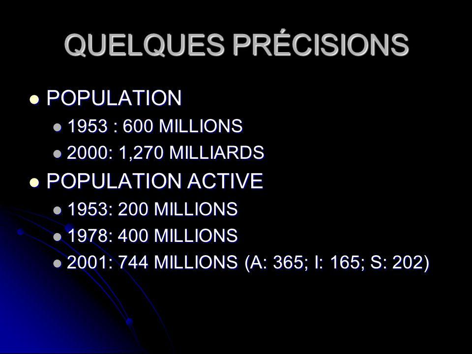 QUELQUES PRÉCISIONS POPULATION POPULATION ACTIVE 1953 : 600 MILLIONS
