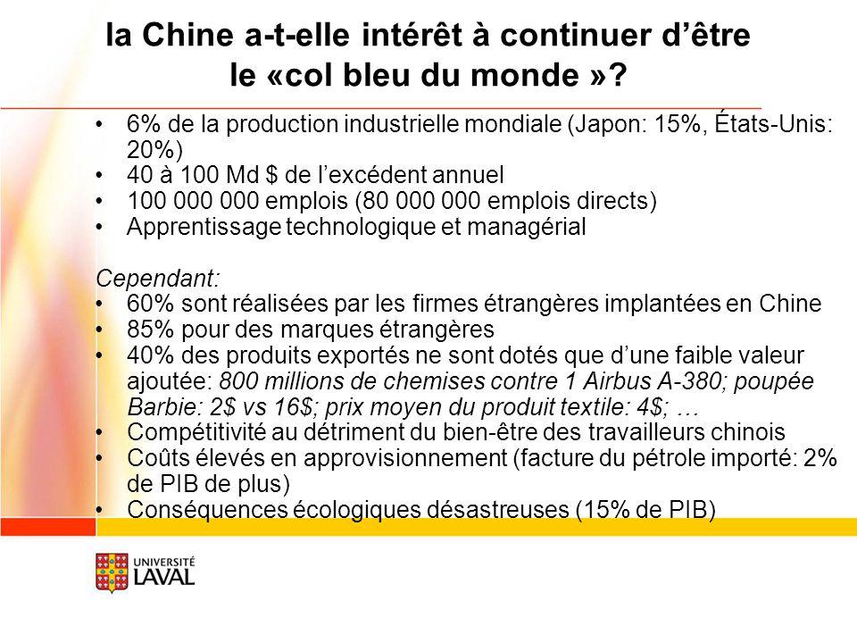 la Chine a-t-elle intérêt à continuer d'être le «col bleu du monde »