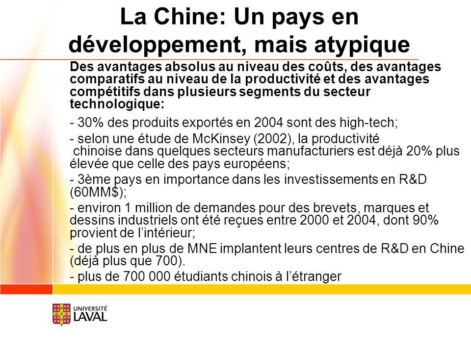 La Chine: Un pays en développement, mais atypique
